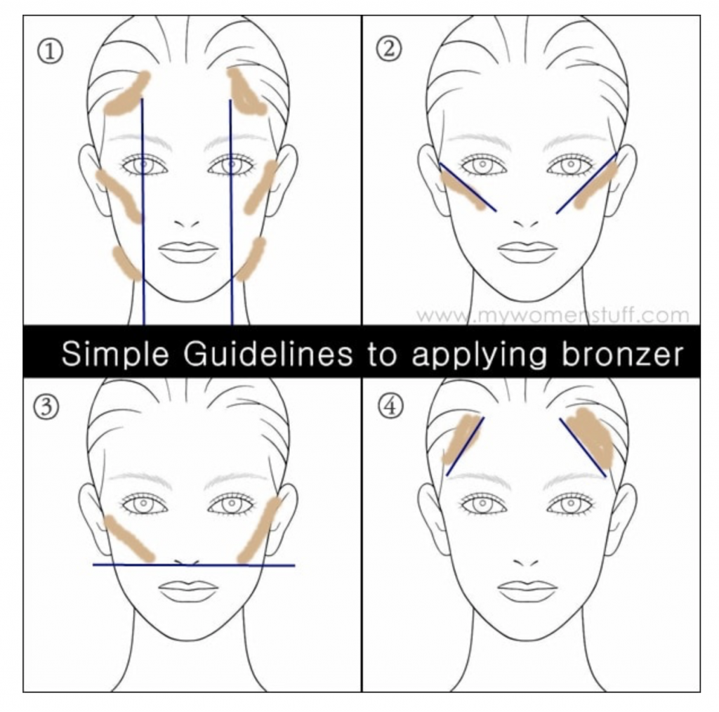 Diagram showing you how best to apply bronzer