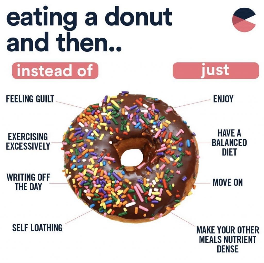 Equalation is a science based flexi-eating plan - you can even eat donuts whilst on it.