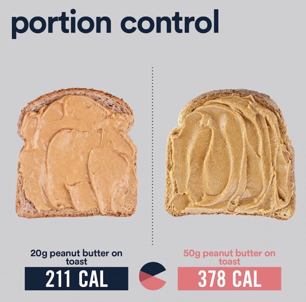 Portion Control is another aspect to the equalation diet program.